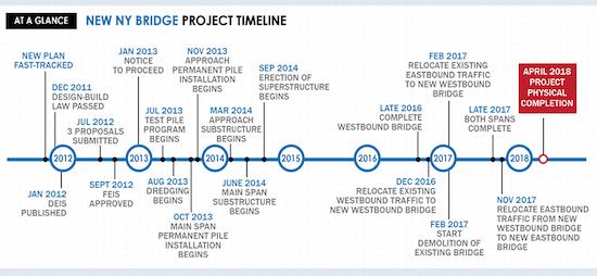 project-timeline.jpg